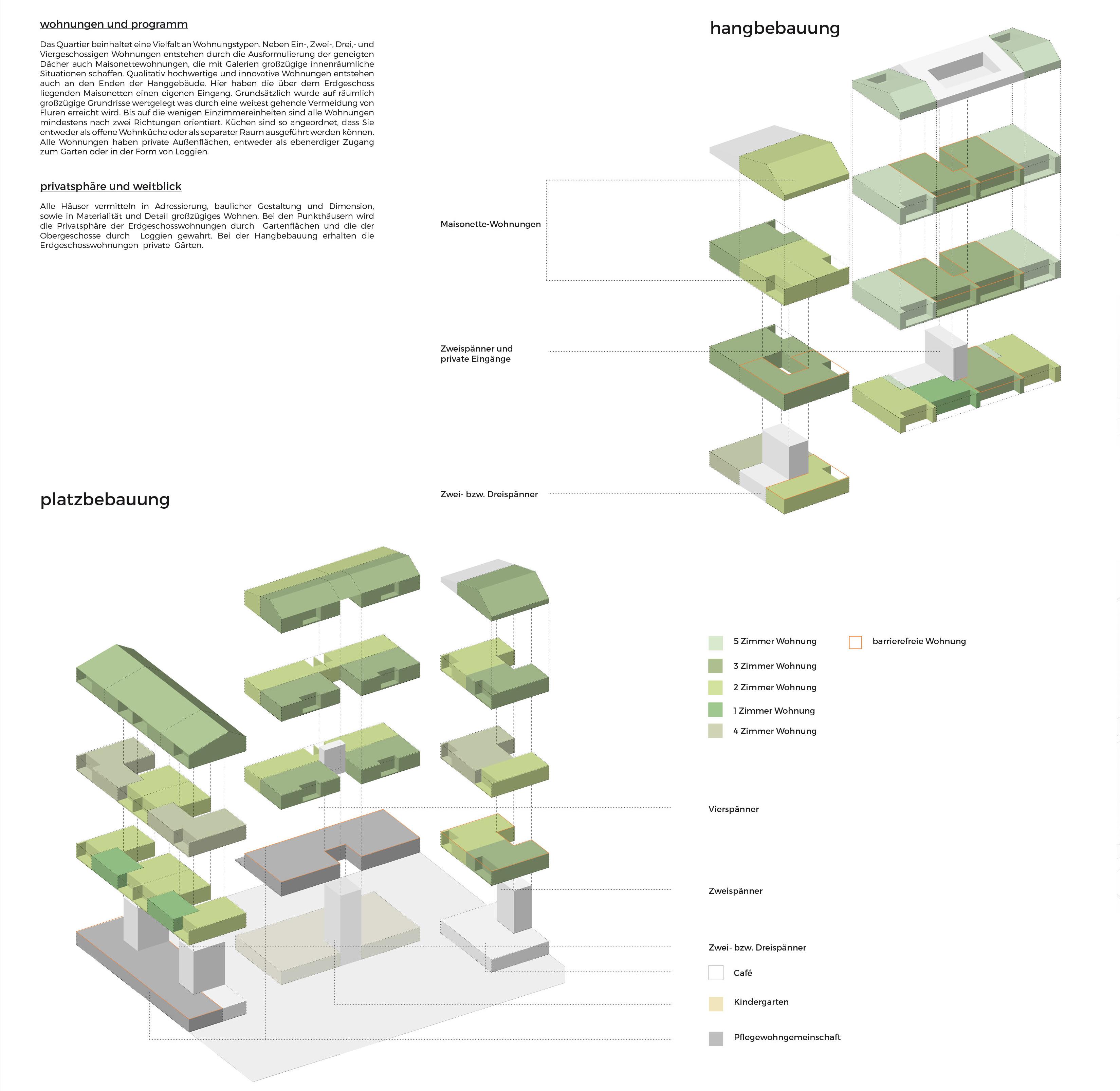Organisation-Wohnungen-1